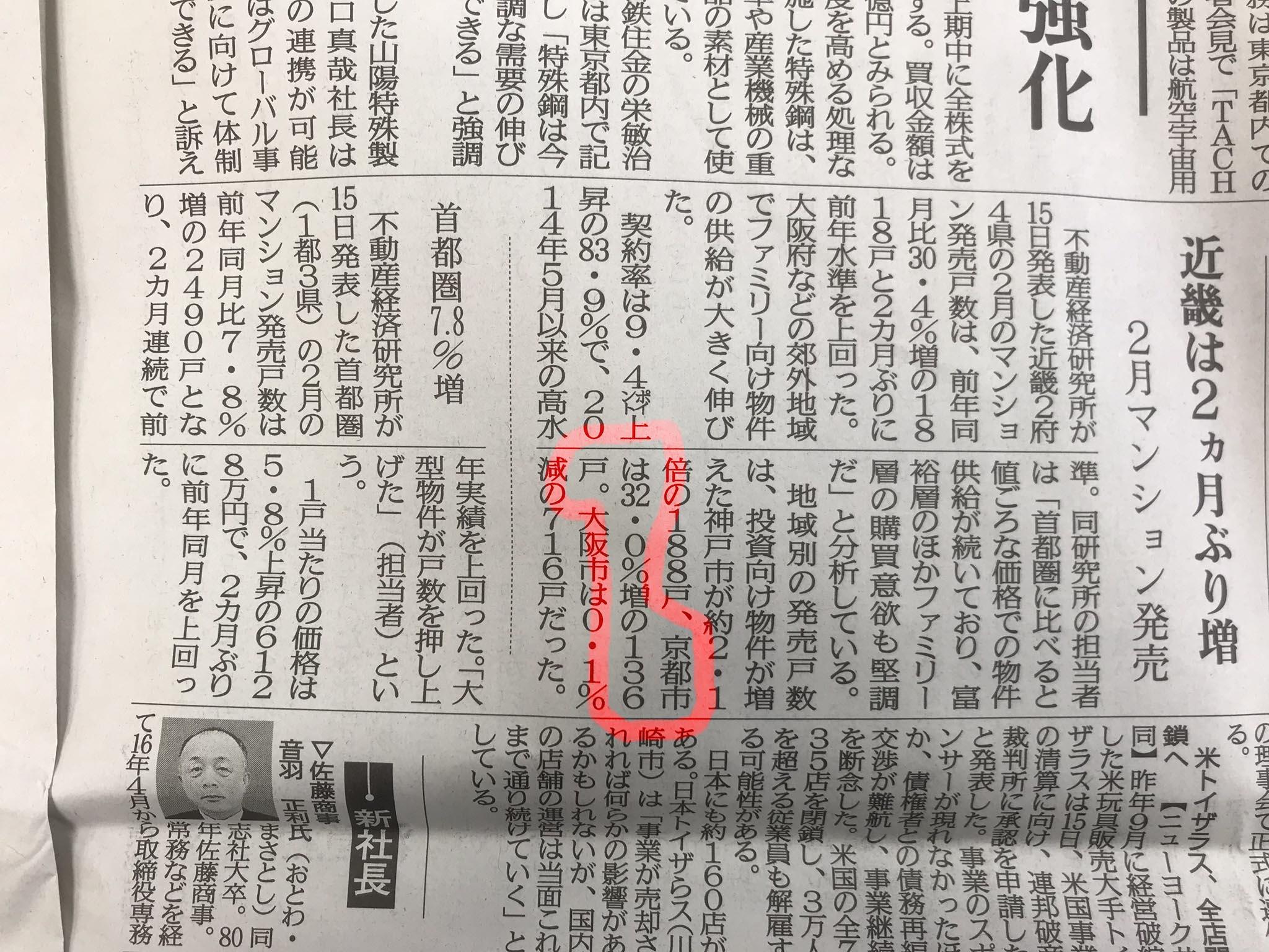 2月の京都のマンション発売戸数・前年対比同月32%増