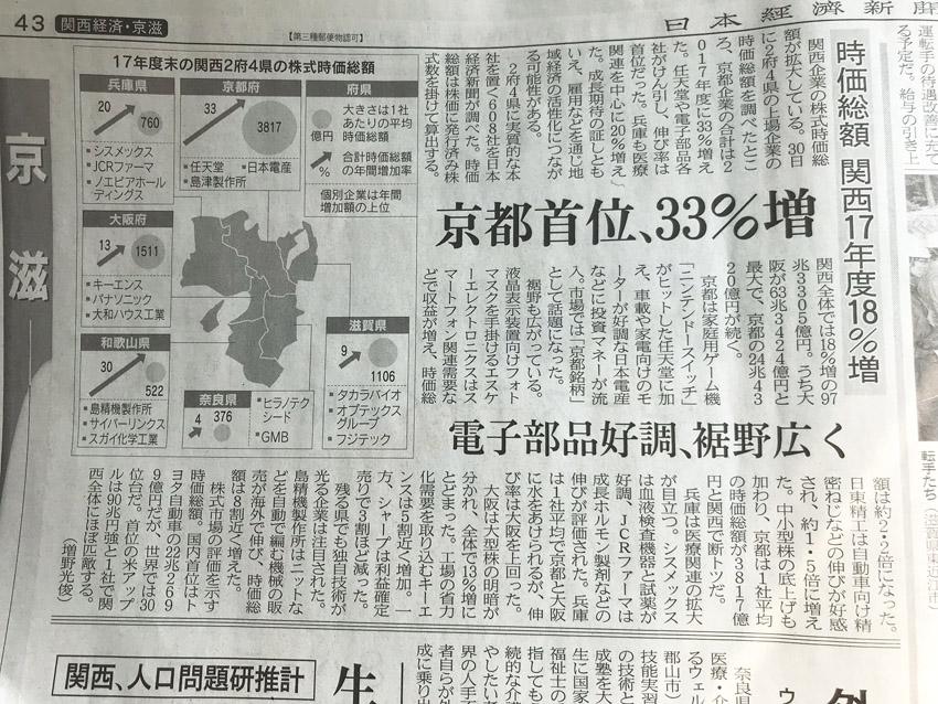 時価総額/関西17年度 京都首位33%増