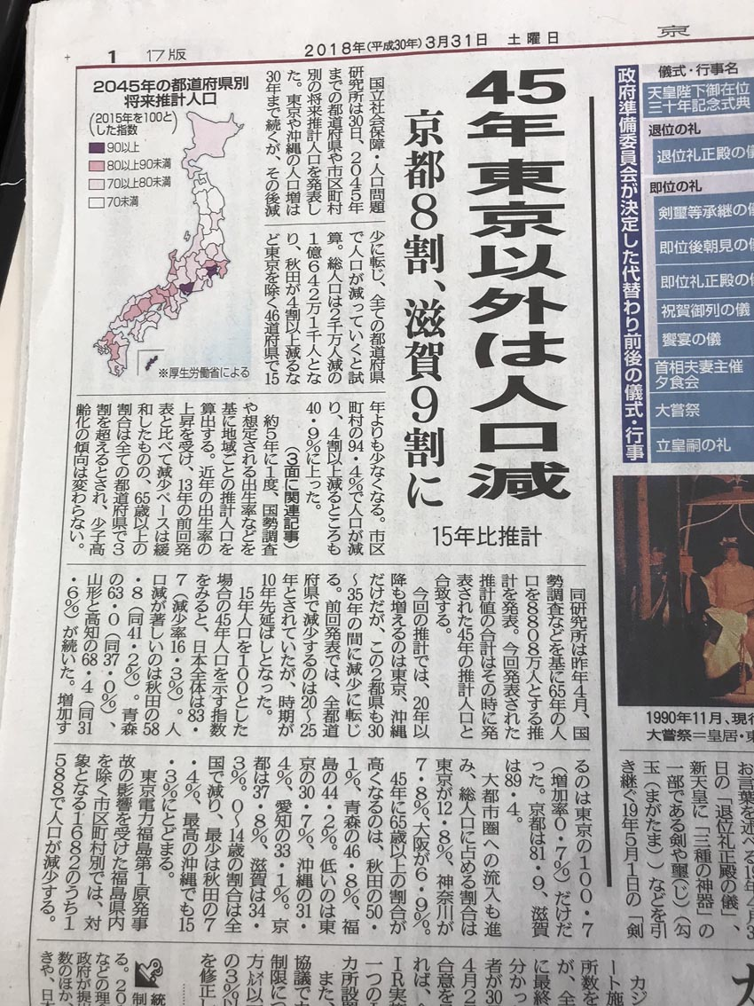 2045年の京都府の人口は?