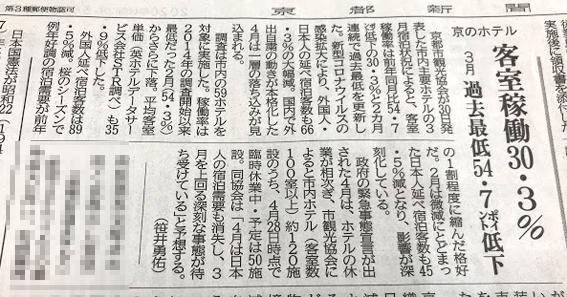 3月京都市内の客室稼働率30.3%!! 4月より京都の全旅館業施設に『玄関帳場(フロント)設置と管理者駐在義務・駆け付け要件』全面施行!!