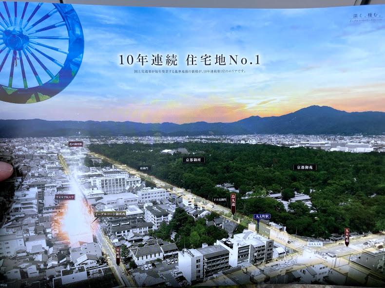 10年連続 住宅地NO.1上京区『京都御所西エリア』のマンション価格